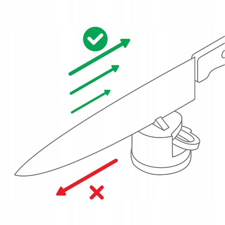 brúska na nože Anysharp® Classic megamix.sk