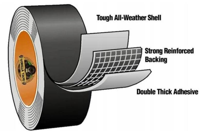 Lepiaca páska čierna vodeodolná 9m 2,5cm super silná Gorilla megamix.sk