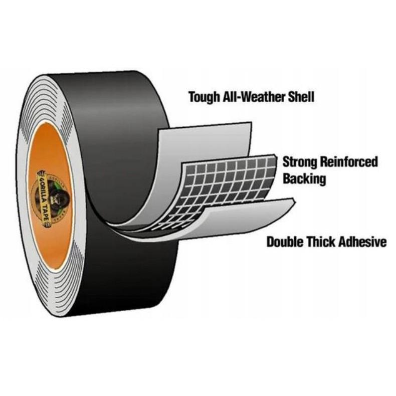 Lepiaca páska sivá vodeodolná viacvrstvová 10m 48mm super silná Gorilla megamix.sk